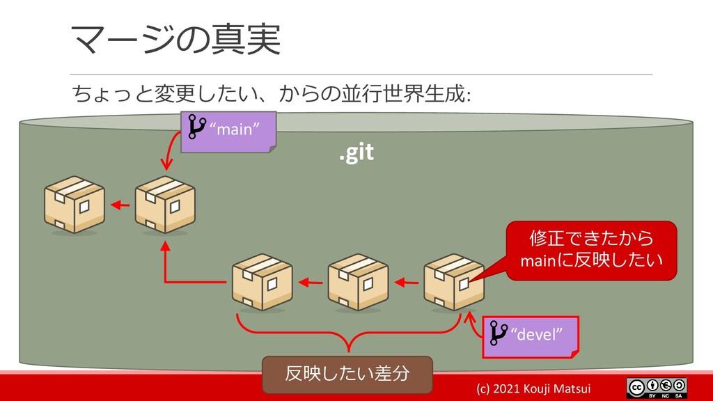 (c) 2021 Kouji Matsui マージの真実 ちょっと変更したい、からの並行世界生...