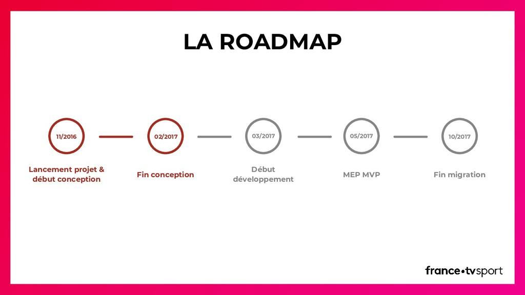 LA ROADMAP 11/2016 Lancement projet & début con...
