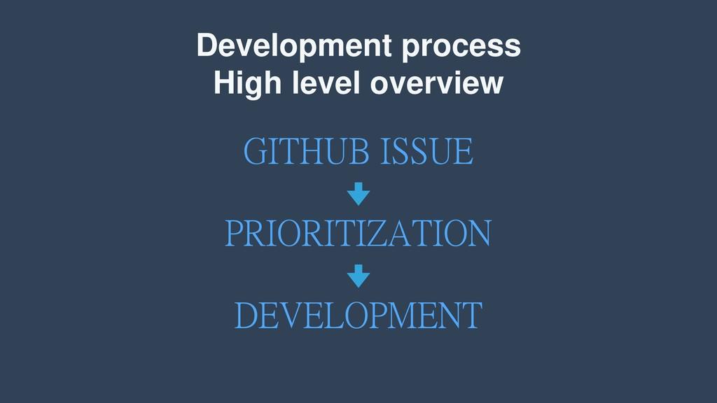 Development process High level overview GITHUB ...