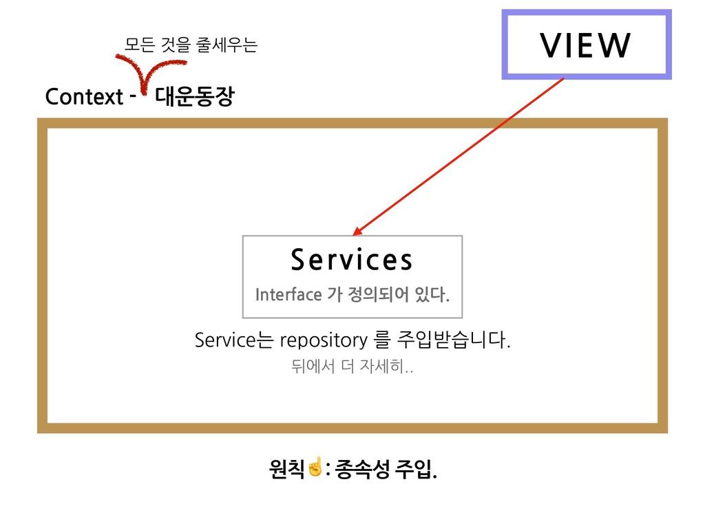 Service는 repository 를 주입받습니다. 뒤에서 더 자세히.. Cont...