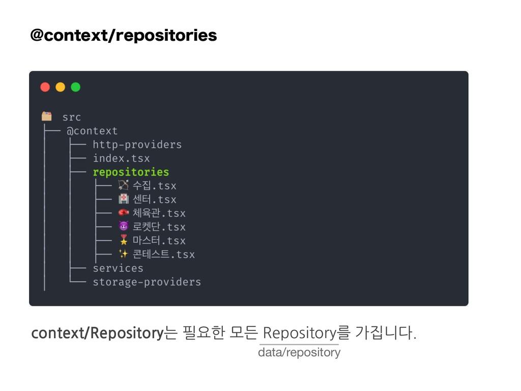 !DPOUFYUSFQPTJUPSJFT context/Repository는 필요한 모...