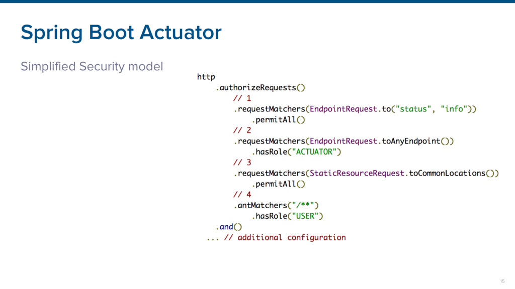 Spring Boot Actuator Simplified Security model ...