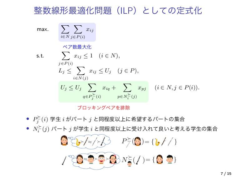 ઢܗ࠷దԽʢILPʣͱͯ͠ͷఆࣜԽ max. ∑ i∈N ∑ j∈P (i) xij ...