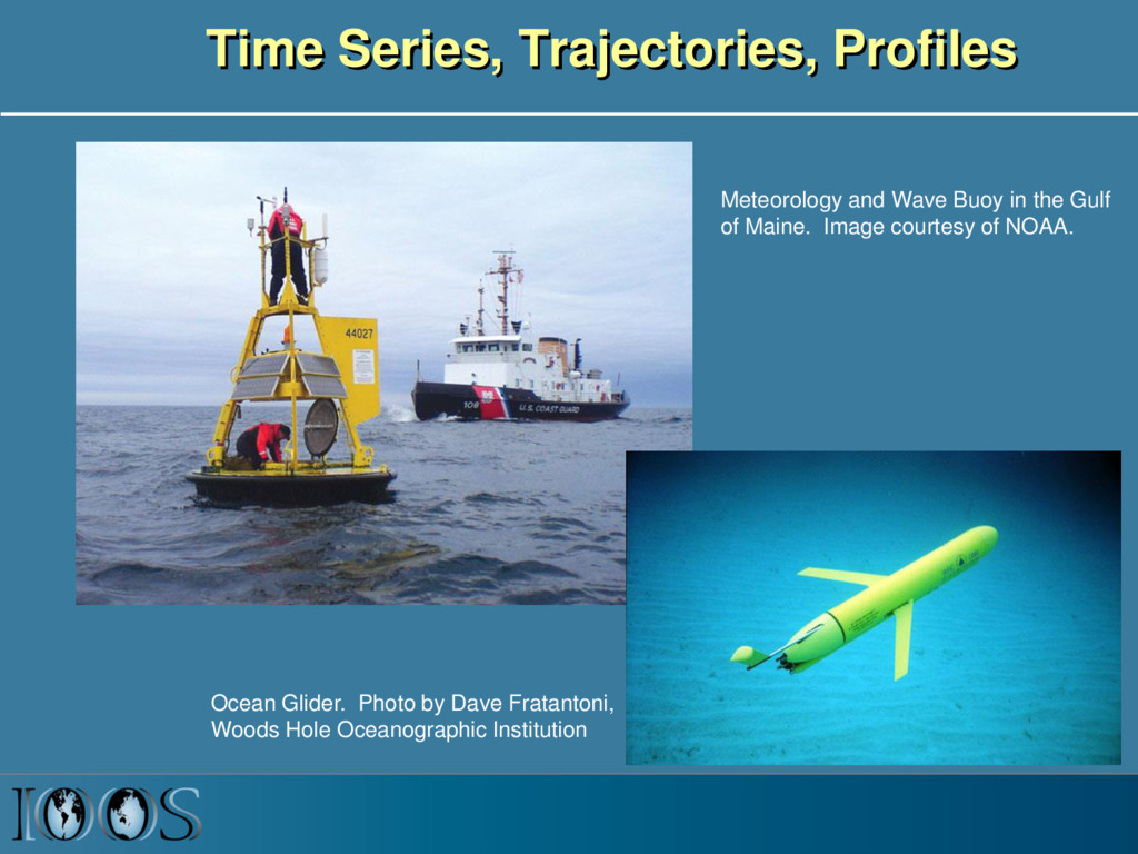 Time Series, Trajectories, Profiles Meteorology...