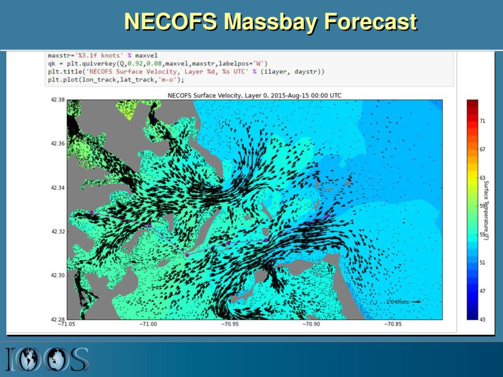 NECOFS Massbay Forecast