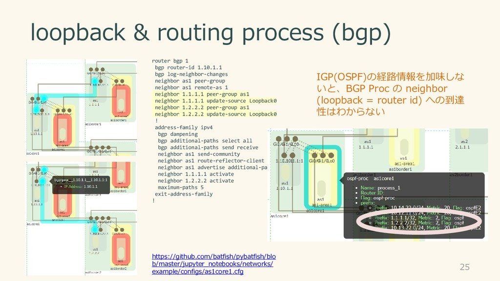 loopback & routing process (bgp) 25 router bgp ...