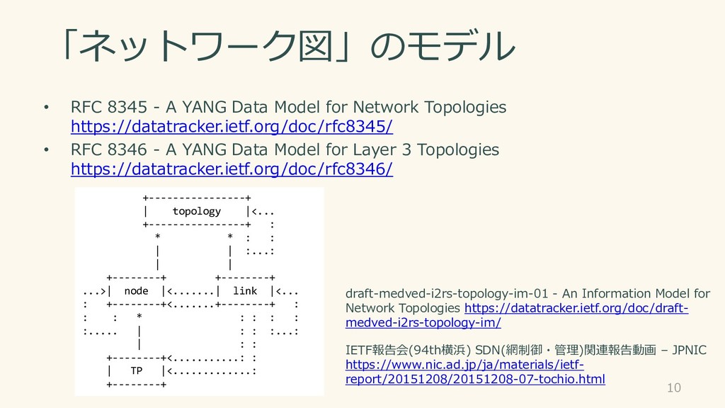 「ネットワーク図」のモデル • RFC 8345 - A YANG Data Model fo...
