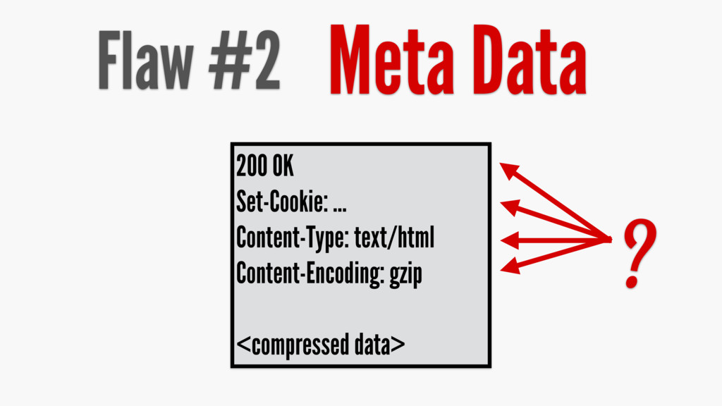 Flaw #2 Meta Data 200 OK Set-Cookie: … Content-...
