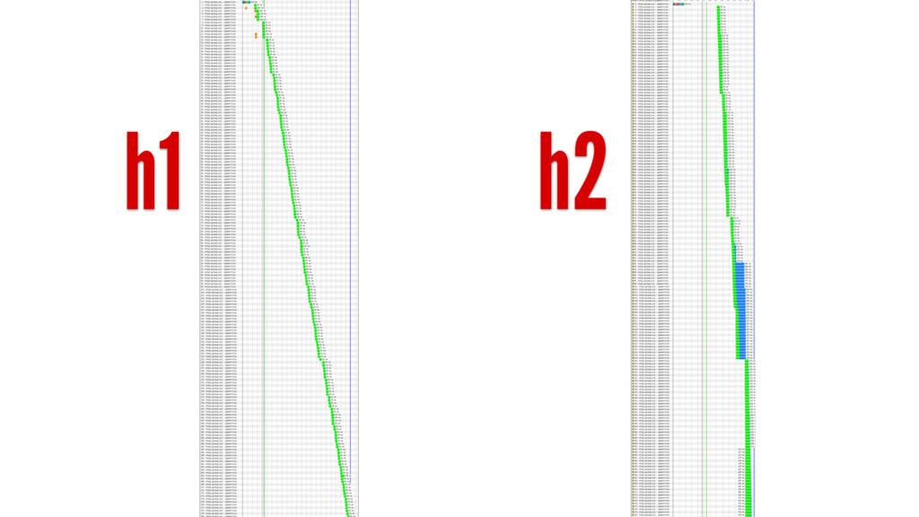 h1 h2