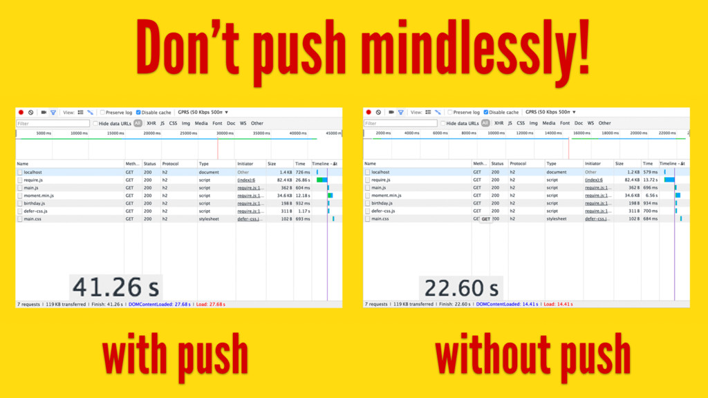 with push without push Don't push mindlessly!
