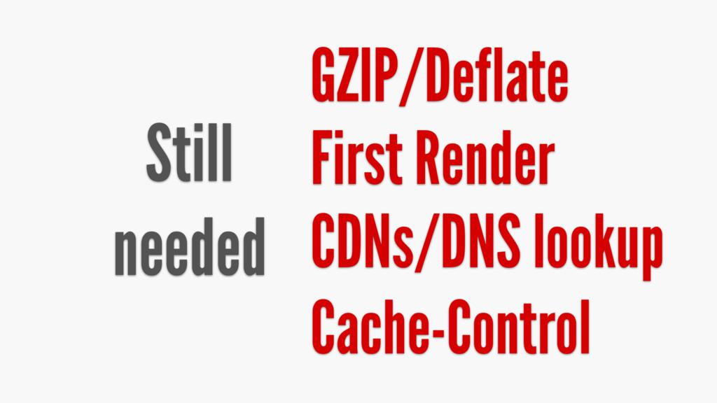 Still needed GZIP/Deflate First Render CDNs/DNS...