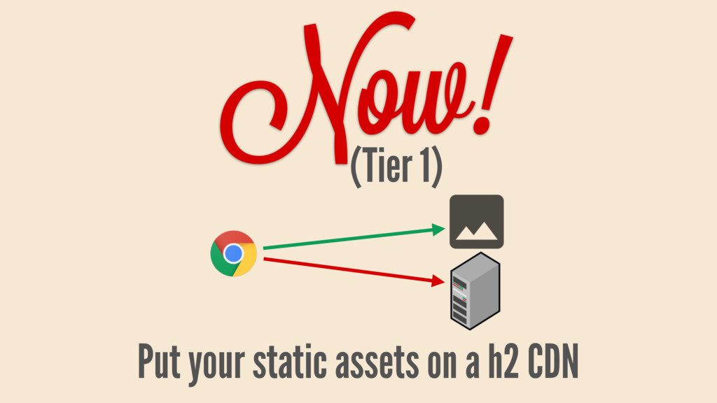 Now! (Tier 1) Put your static assets on a h2 CDN