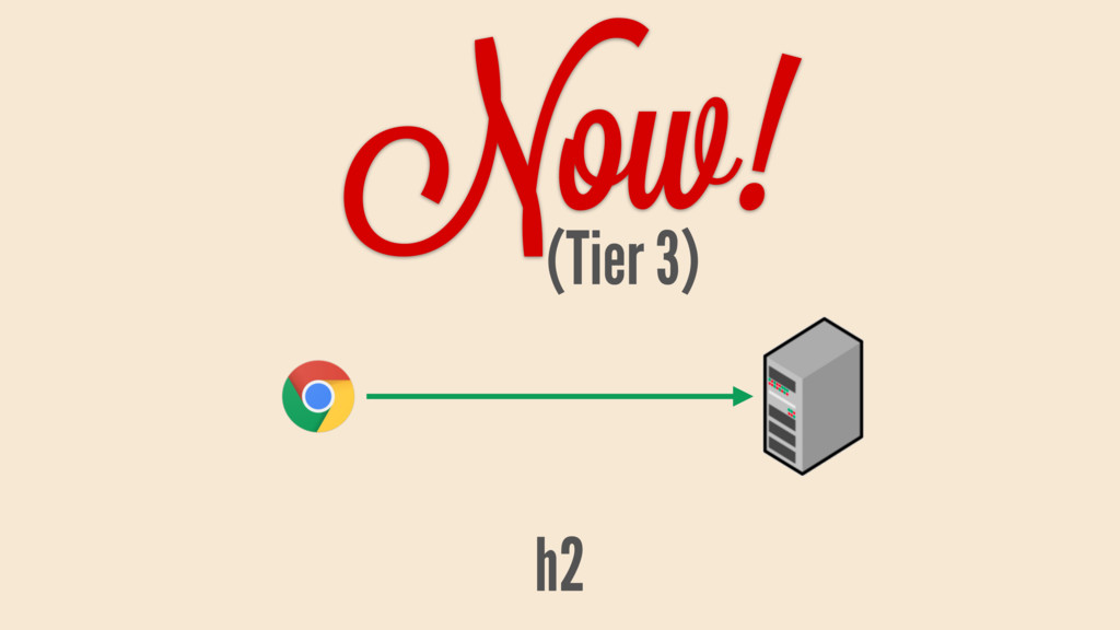 Now! (Tier 3) h2