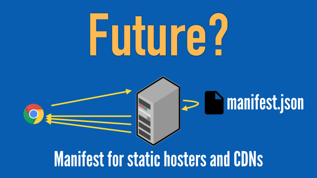 Future? Manifest for static hosters and CDNs ma...