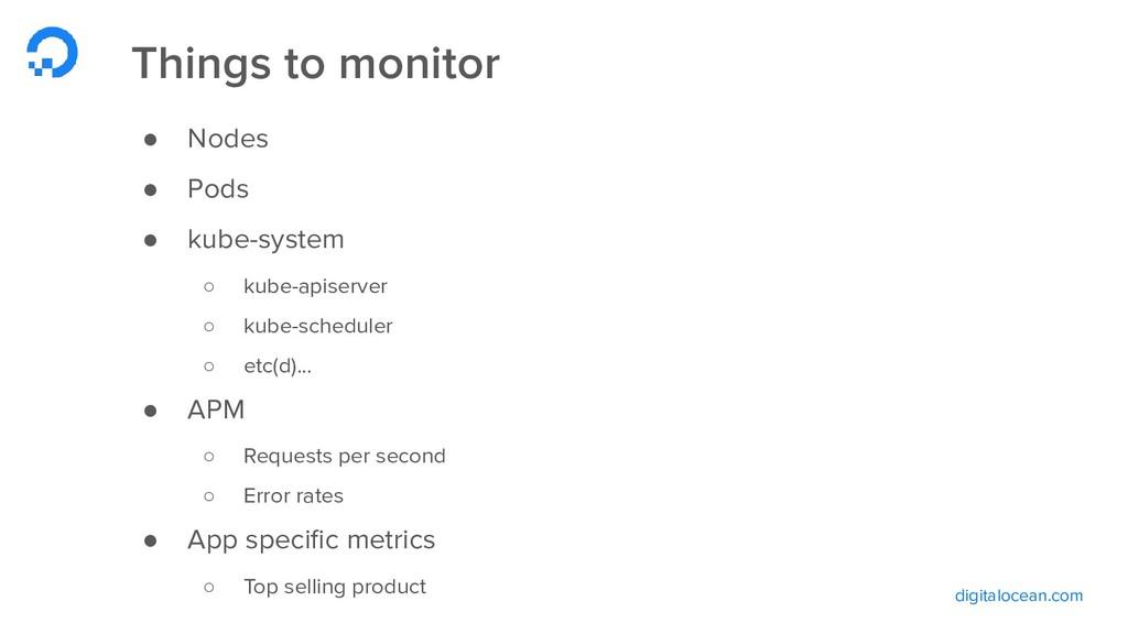 digitalocean.com Things to monitor ● Nodes ● Po...