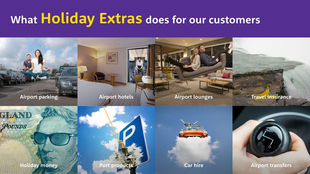 What Holiday Extras does for our customers Airp...