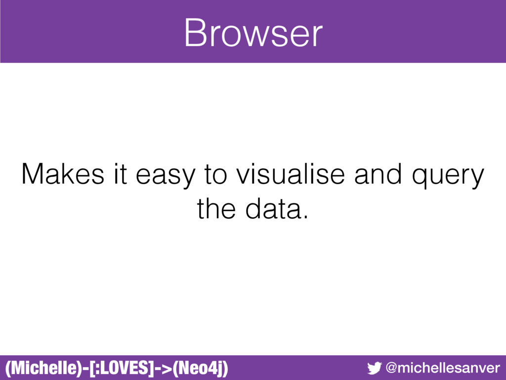 (Michelle)-[:LOVES]->(Neo4j) @michellesanver Br...