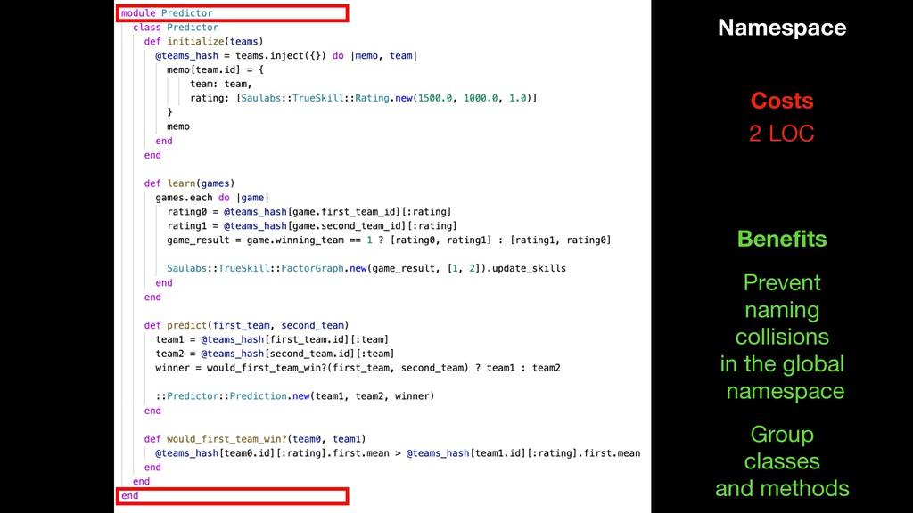 Namespace 2 LOC Costs Prevent   naming   collis...