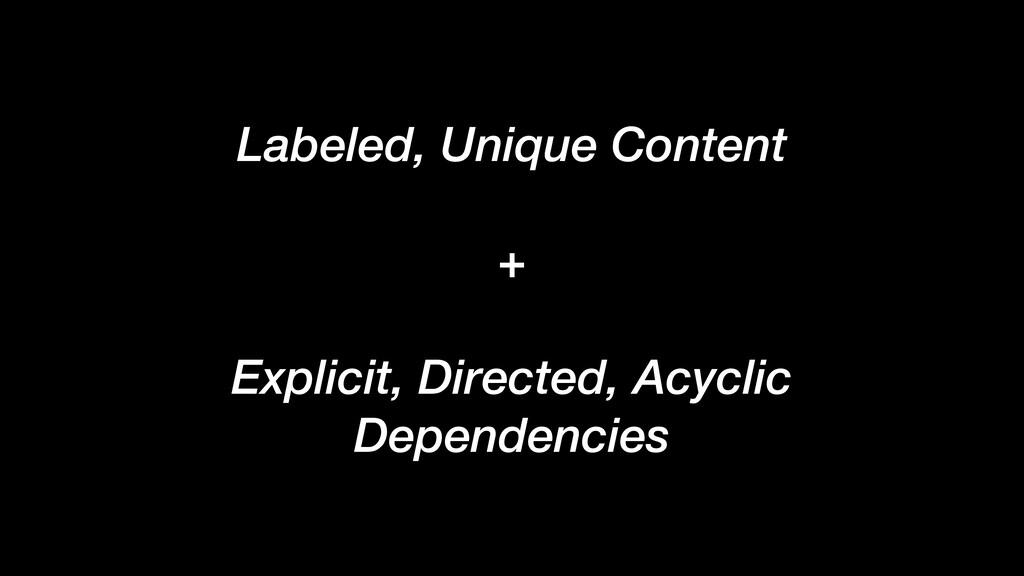 Labeled, Unique Content + Explicit, Directed, A...
