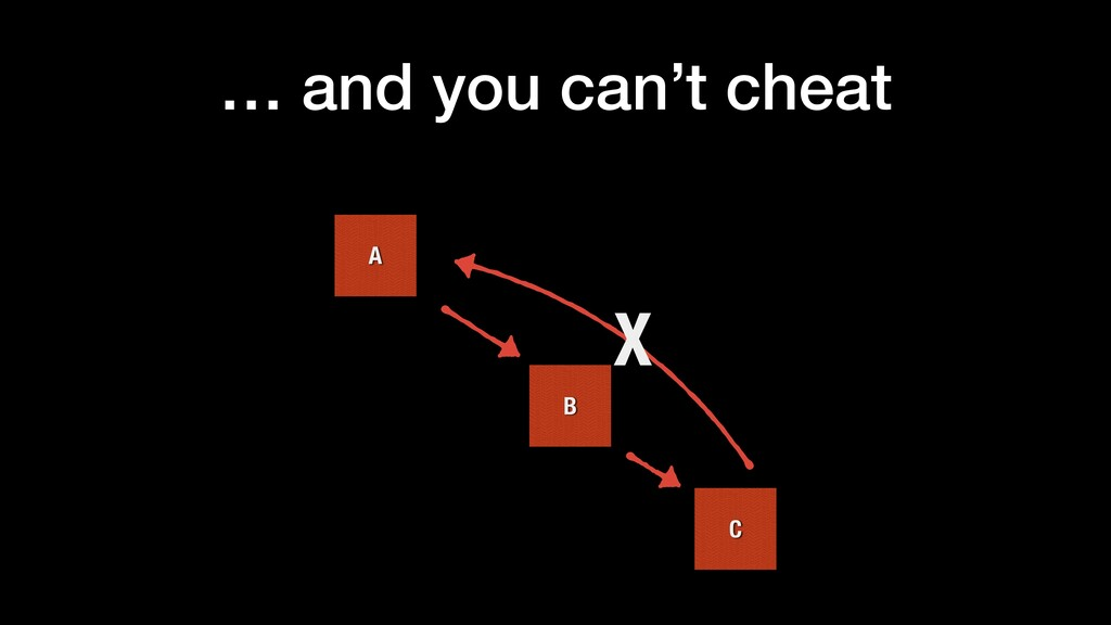 … and you can't cheat A B X C