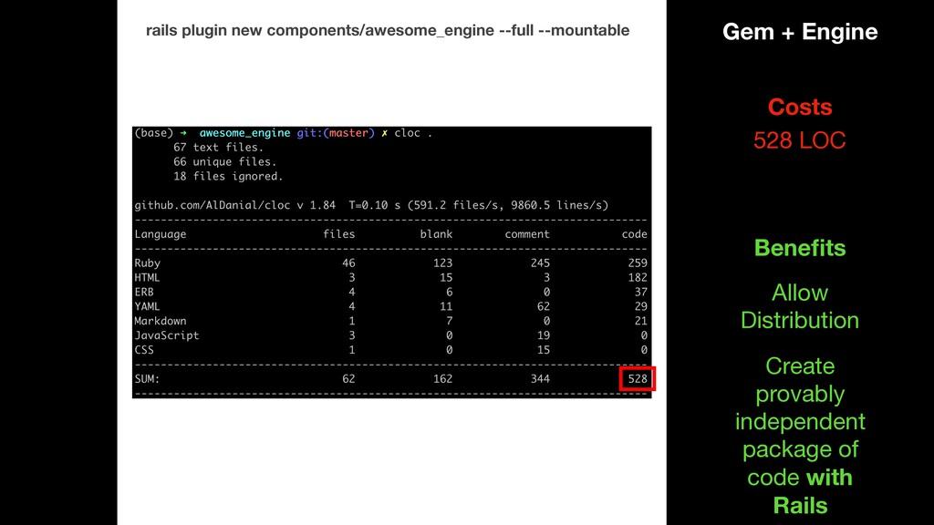 Gem + Engine 528 LOC Costs Create   provably   ...