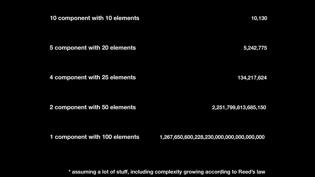 1 component with 100 elements 1,267,650,600,228...