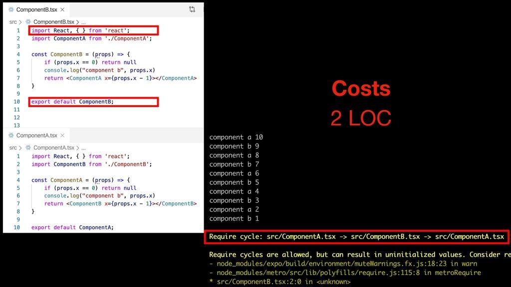 2 LOC Costs