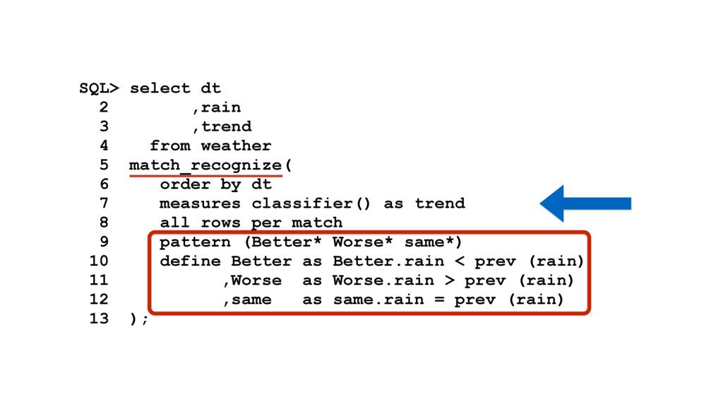 SQL> select dt 2 ,rain 3 ,trend 4 from weath...