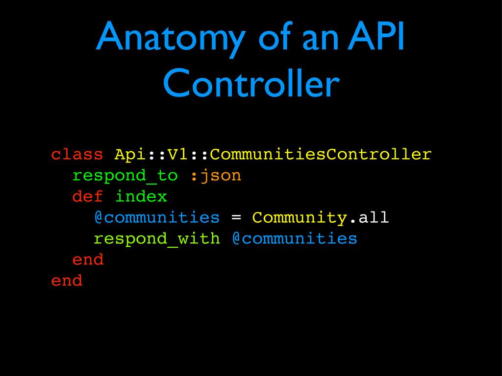 Anatomy of an API Controller class Api::V1::Com...
