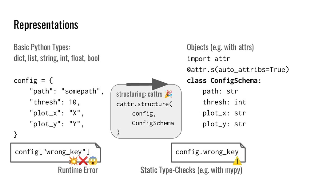 Representations Basic Python Types: dict, list,...