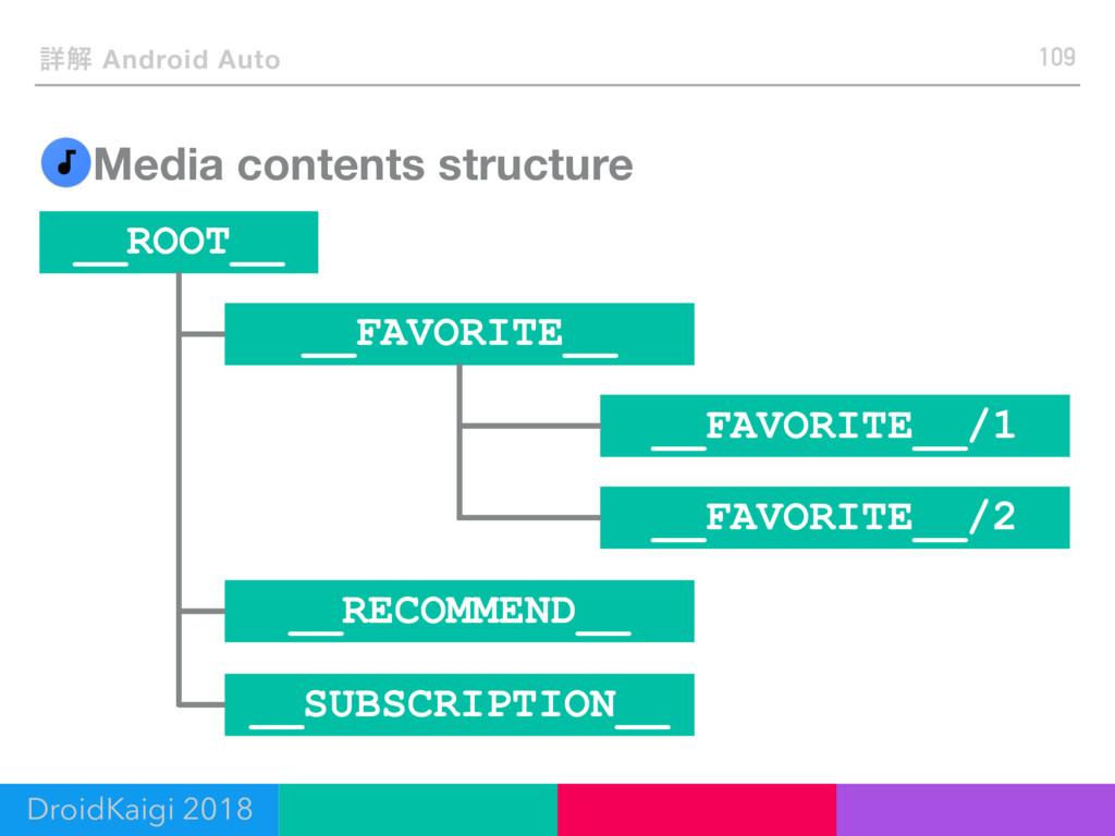 ৄղ Android Auto Media contents structure 109 Dr...