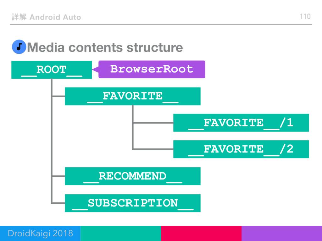 ৄղ Android Auto Media contents structure 110 Dr...