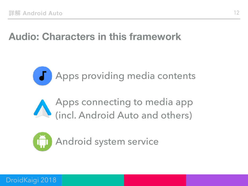 Audio: Characters in this framework 12 ৄղ Andro...