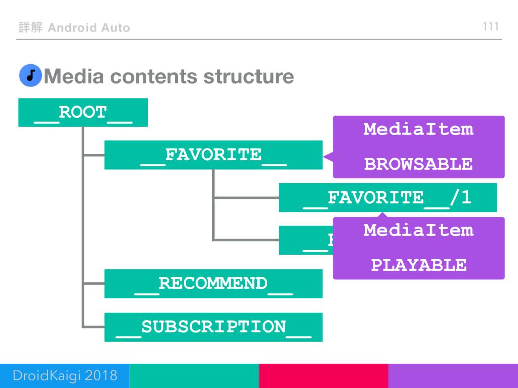 ৄղ Android Auto Media contents structure 111 Dr...