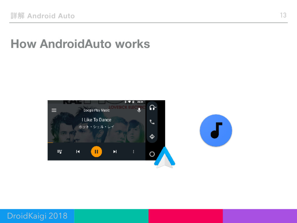 How AndroidAuto works 13 ৄղ Android Auto DroidK...