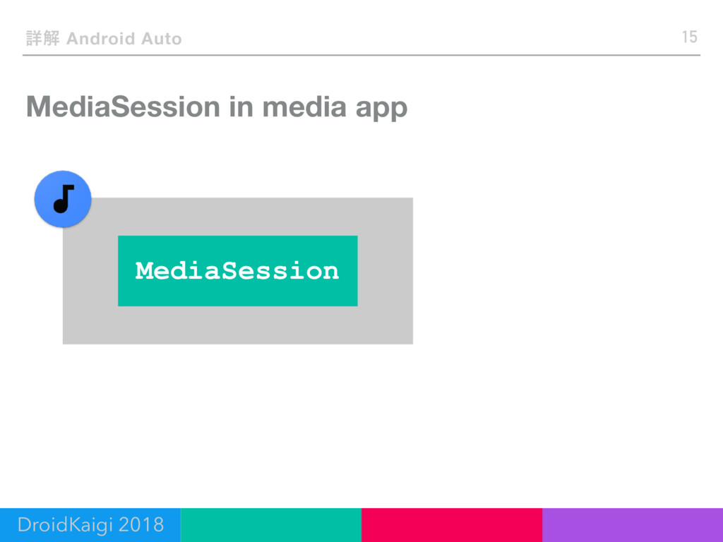MediaSession in media app 15 ৄղ Android Auto Dr...