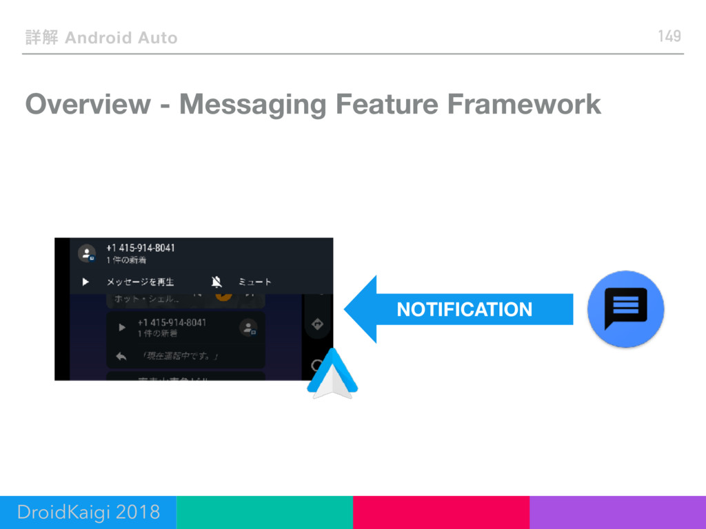 NOTIFICATION Overview - Messaging Feature Frame...