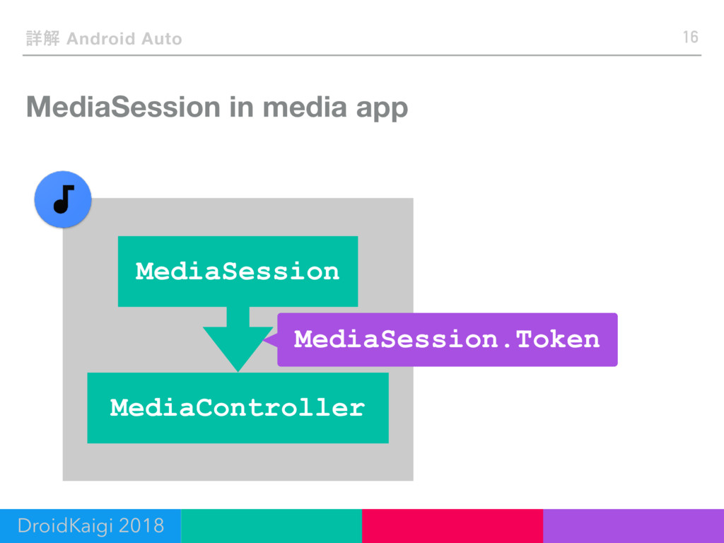 MediaSession in media app 16 ৄղ Android Auto Dr...