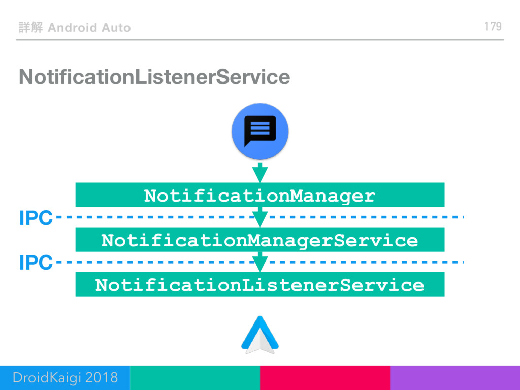 NotificationListenerService 179 ৄղ Android Auto ...