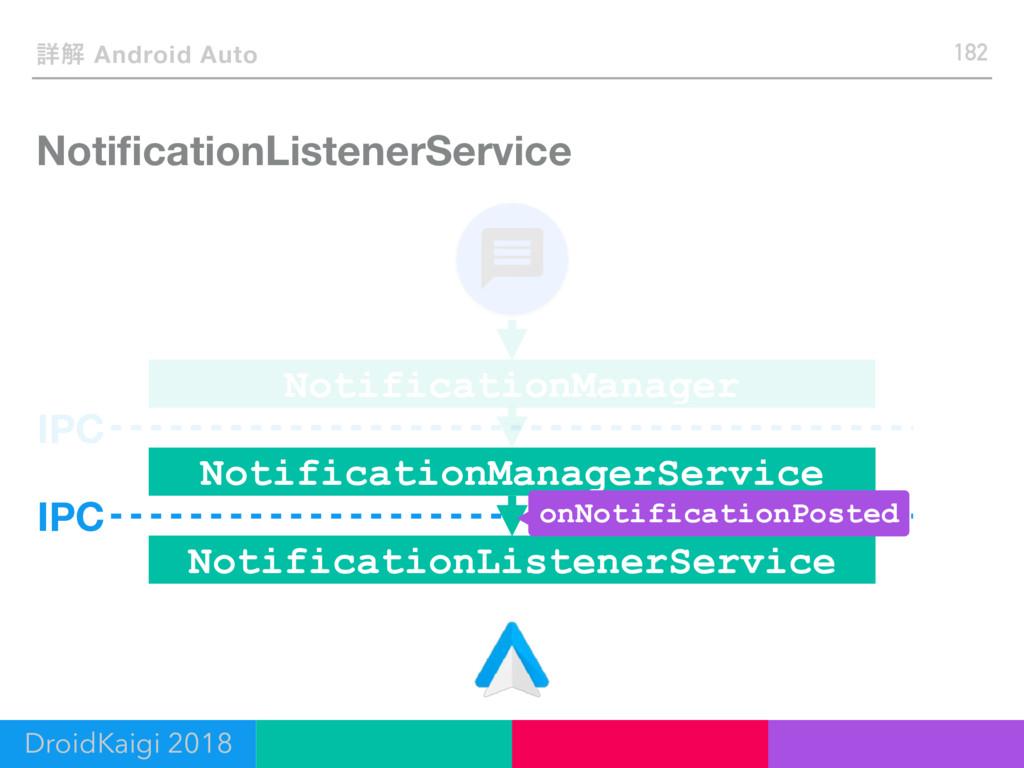 NotificationListenerService 182 ৄղ Android Auto ...
