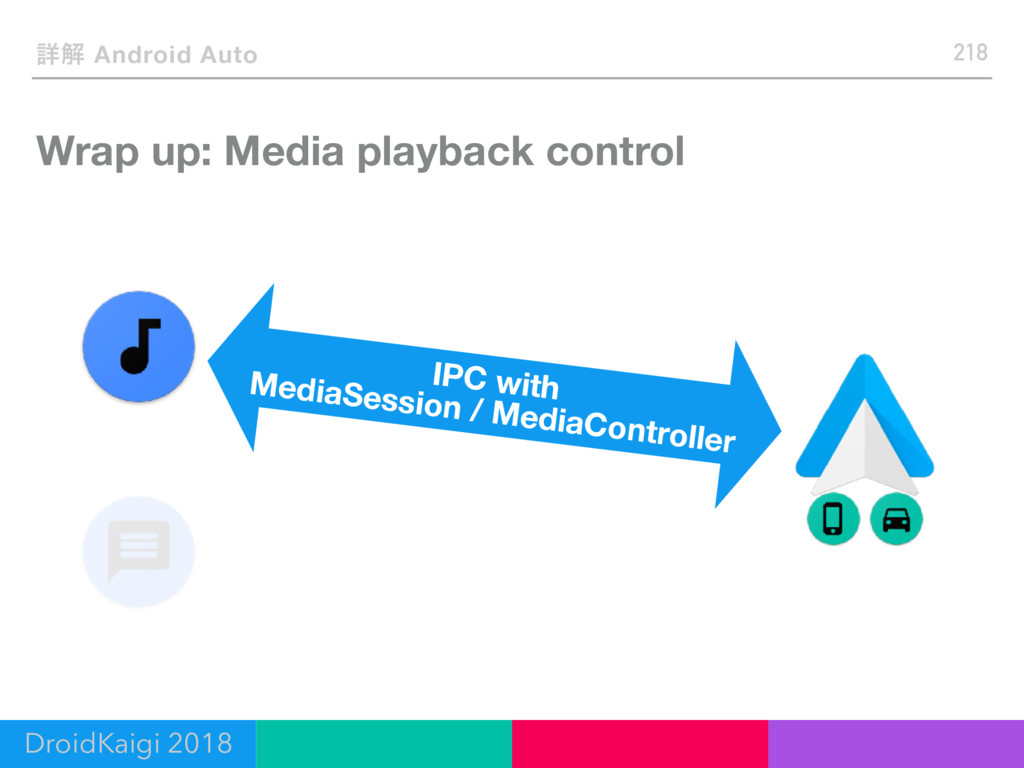 Wrap up: Media playback control 218 ৄղ Android ...