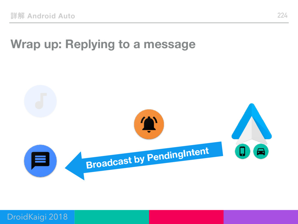 Wrap up: Replying to a message 224 ৄղ Android A...