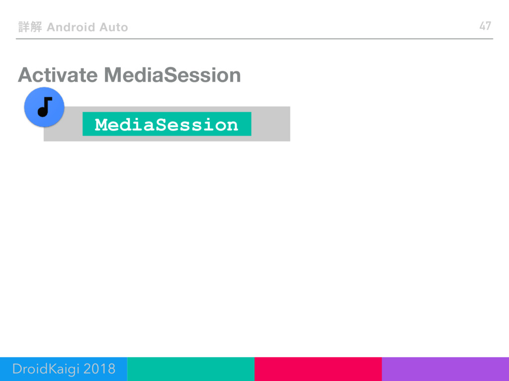 Activate MediaSession 47 ৄղ Android Auto DroidK...
