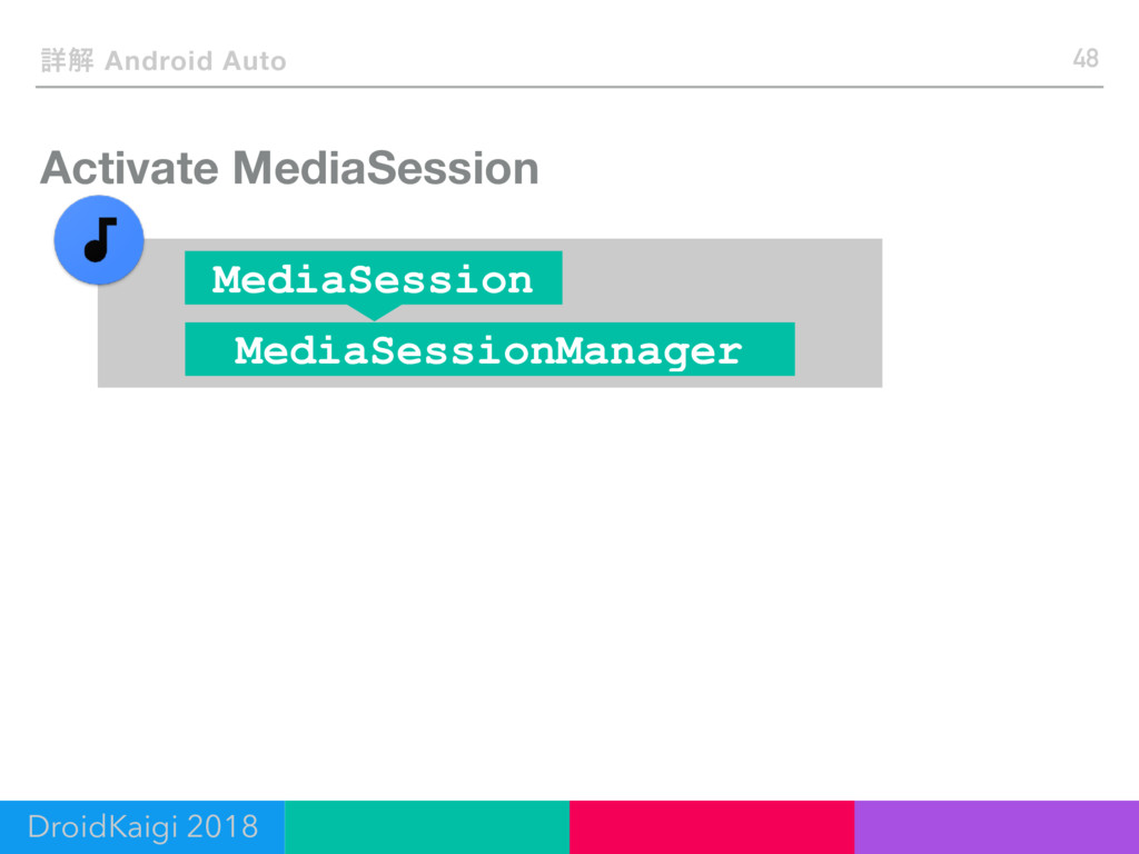 Activate MediaSession 48 ৄղ Android Auto DroidK...