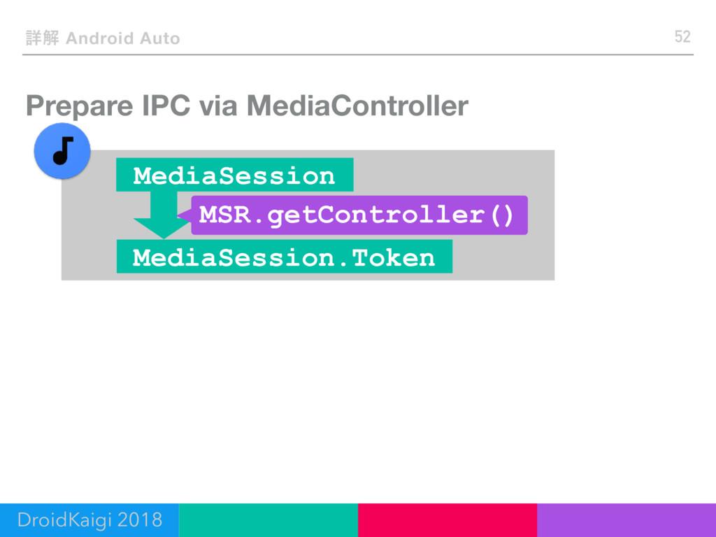 Prepare IPC via MediaController 52 ৄղ Android A...