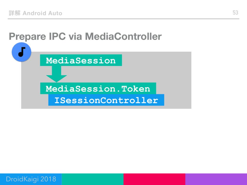 Prepare IPC via MediaController 53 ৄղ Android A...