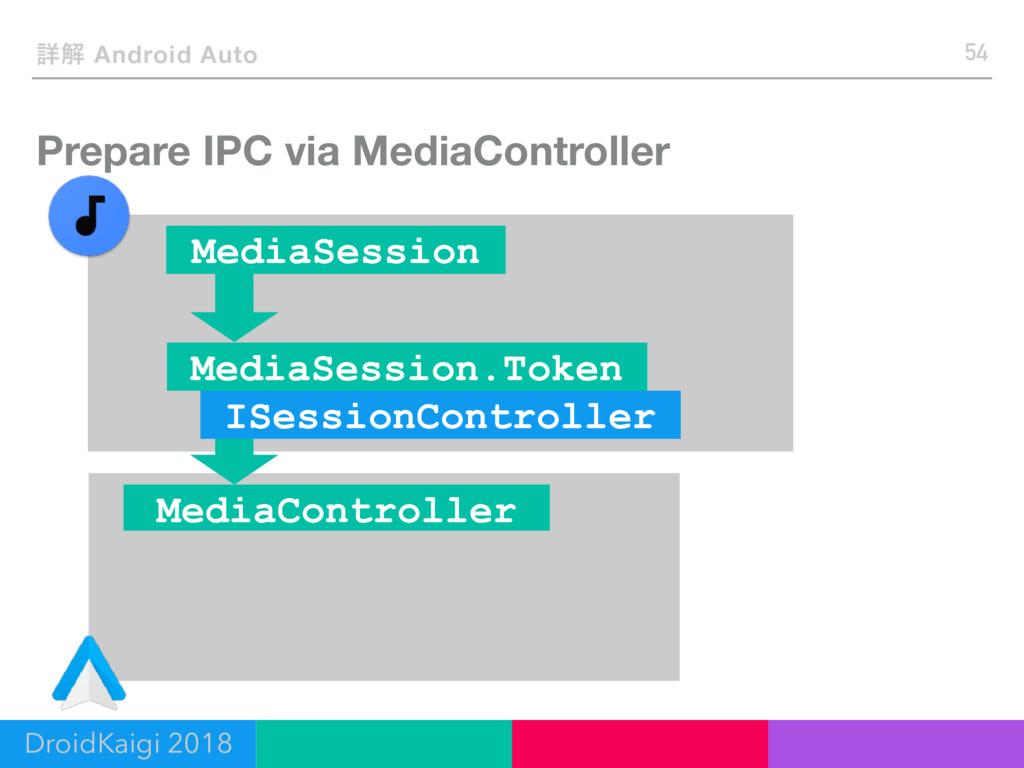 Prepare IPC via MediaController 54 ৄղ Android A...