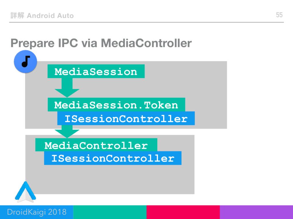 Prepare IPC via MediaController 55 ৄղ Android A...