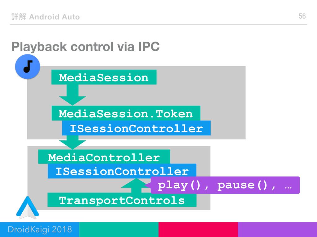 Playback control via IPC 56 ৄղ Android Auto Dro...