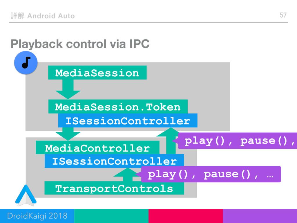 Playback control via IPC 57 ৄղ Android Auto Dro...